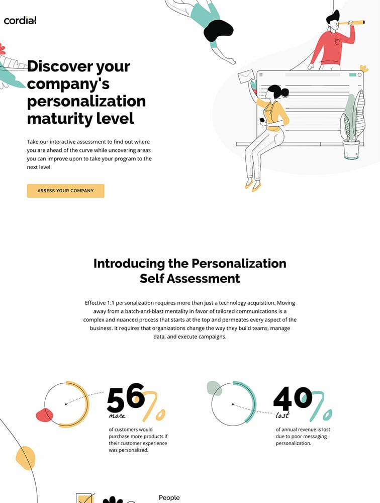 Cordial Personalization Maturity Assessment